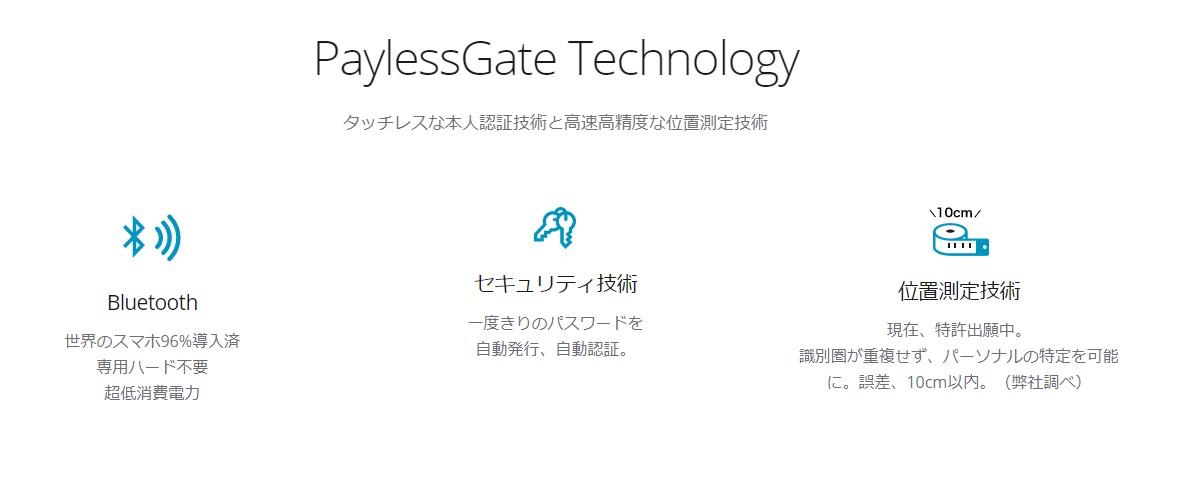 paylessgate